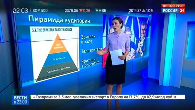 Новости на Россия 24 • Юмор - оружие пропагандиста: Латвийский университет изучает феномен Парапапарам
