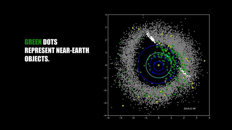 NASA's NEOWISE Four Years of Asteroid and Comet Data
