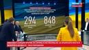 СРОЧНО! Украина ввела новые санкции против России
