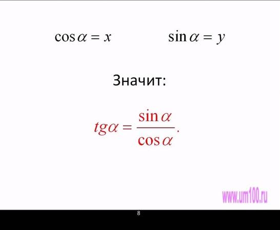 Основные тригонометрические формулы.avi