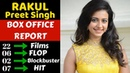Rakul Preet Singh All Movies Box Office Collection Analysis Hit, Flop and Blockbuster Movies List