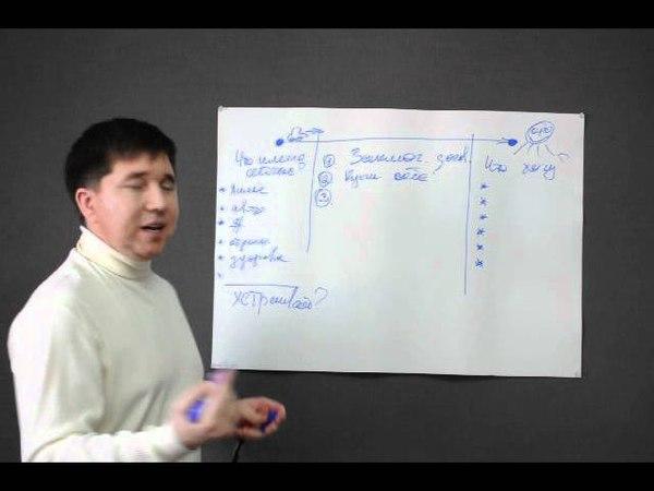 3 урок на салфетках основные действия