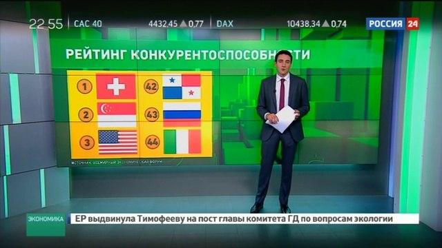 Новости на Россия 24 • Рейтинг Давосского форума: Россия стала конкурентоспособнее