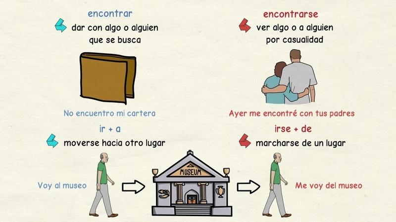Aprender español: Verbos que cambian de significado con pronombre (nivel avanzado)