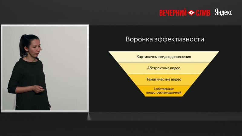 Видеодополнения Яндекс Директ