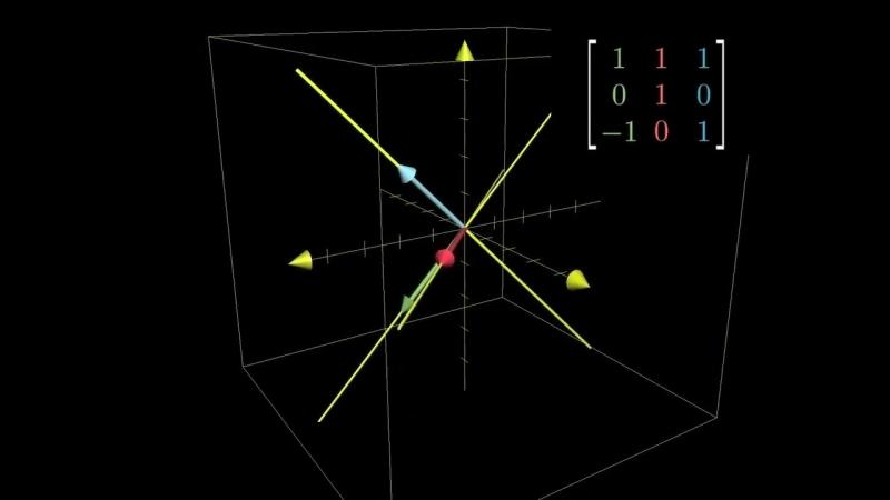 Трехмерные линейные трансформации - Сущность Линейной Алгебры, примечание
