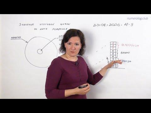 Предназначение. Итоговая цифра в нумерологии. Анастасия Данилова