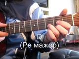 Ю. Антонов - Зеркало Тональность (Hm) Песни под гитару