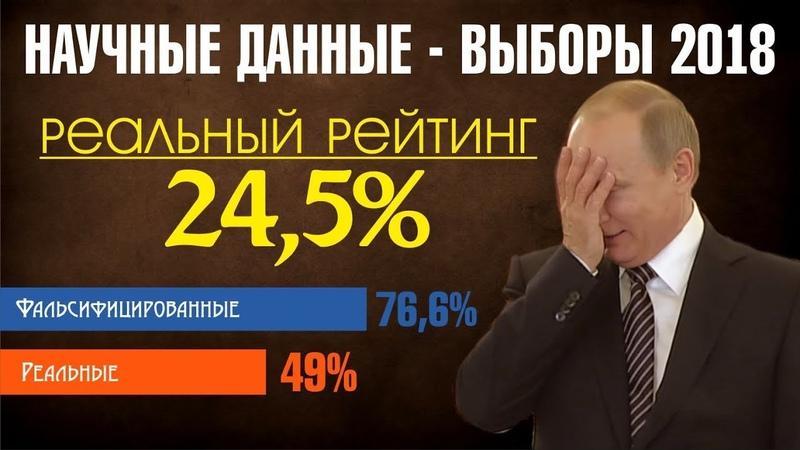 Царь не настоящий. Данные С.Сулакшина - Поддержка Путина 24,5%