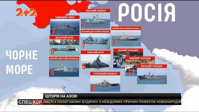 В Азовському морі стріляють російські військові кораблі