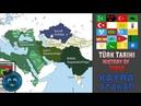Türk Tarihi Her Yıl - History Of Turks Every Year