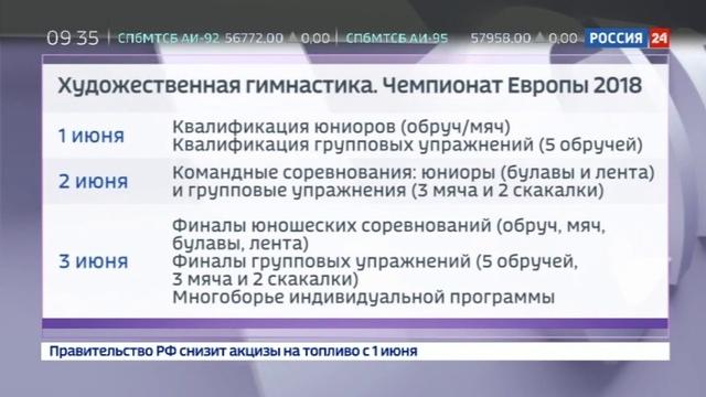 Новости на Россия 24 • В Испании стартует чемпионат Европы по художественной гимнастике