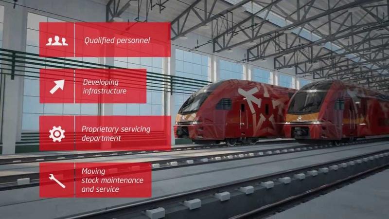 Aeroexpress New double decker train Project Helix