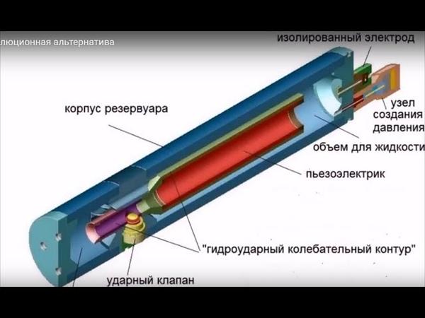 Схемы варианты гидра тарана и их масштабы сверх мощные БТГ