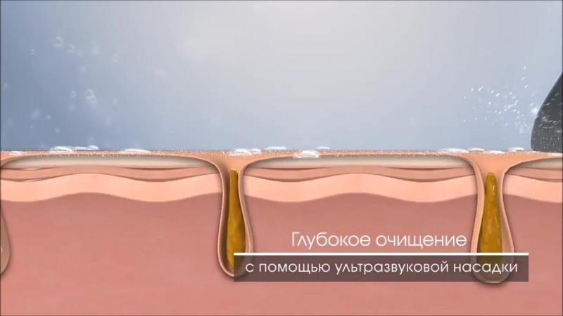 ✅Artistry Dermasonic - Уникальные возможности аппарата