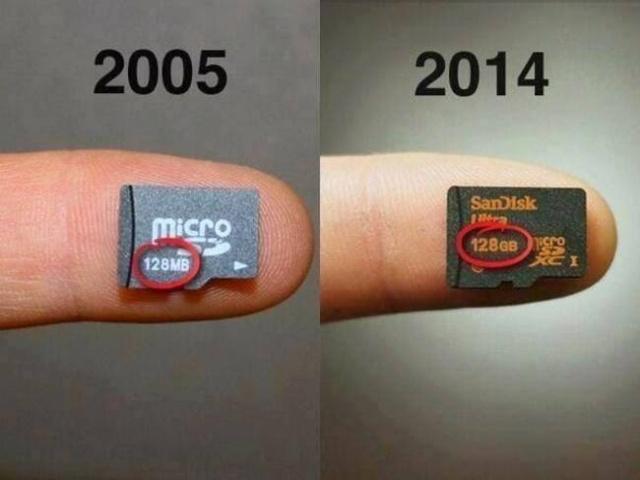 Как с годами изменились некоторые современные технологии