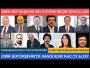 İzmir Büyükşehir Belediyesi Seçim Sonuçları (31 Mart 2019), Yeni Başkan Mustafa Tunç Soyer kimdir?
