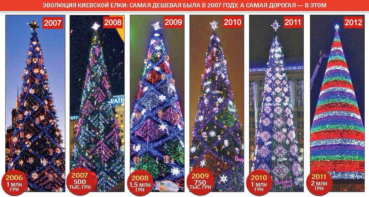 Как менялась новогодняя елка в Киеве за 9 лет. 4ChpfSanWmM