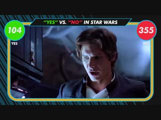 How Many Times Is Yes and No Said in Star Wars _ Star Wars By the Numbers