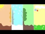 ИСТОРИЯ МОИХ ВОЛОС ✂ Анимация Вэлл.mp4