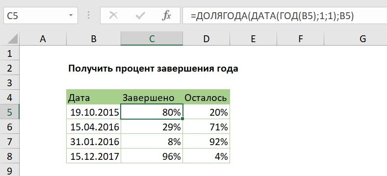 Получить процент завершения года