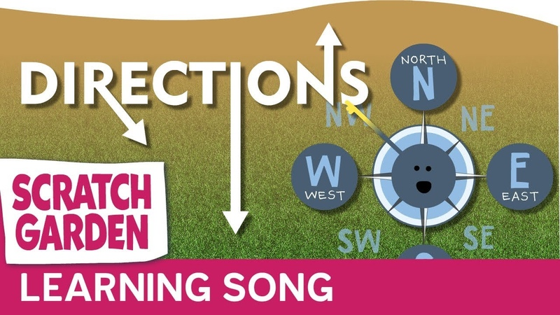 Directions! The North South East West Song by Scratch Garden