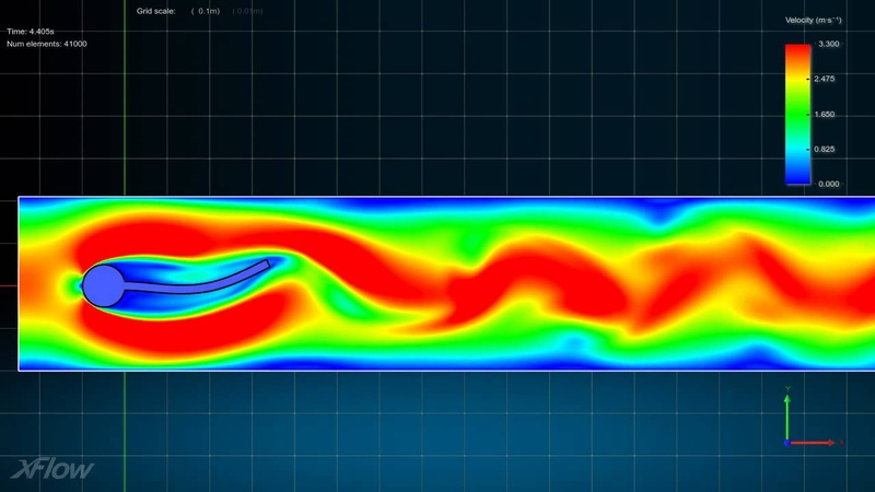 XFlow/MSC Nastran Co-simulation of an Elastic beam (Turek Hron)