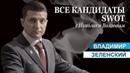 Все кандидаты SWOT Владимир Зеленский Кандидат мыльный пузырь