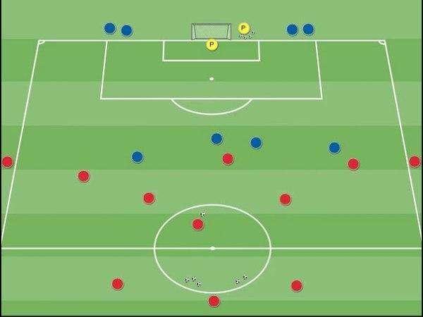 Partita a tema per allenare i difensori nell'elastico difensivo e la marcatura in area