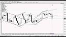 Каналы Баришпольца или безиндикаторная стратегия форекс -- скользящих ценовых каналов