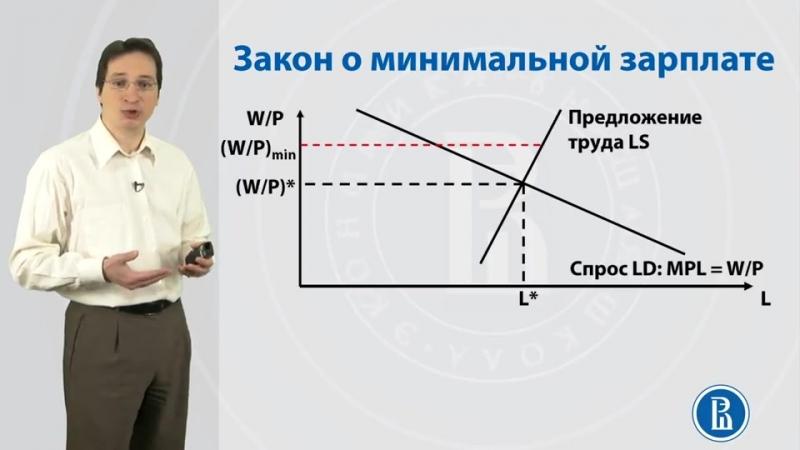Лекция 3.4 Рынок рабочей силы 3. Жесткие зарплаты
