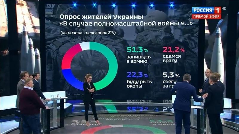 Власть В ШОКЕ На Украине провели ОПРОС жителей на тему Полномасштабной войны