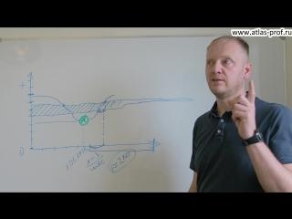 Чего ожидать, что делать, чего не делать после правки атланта по методике Смолякова?