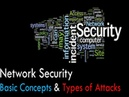 A Brief of Network Types
