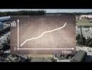 Мощь и нищета России- средневековые дороги и миллиардный бюджет – Гражданская _HD