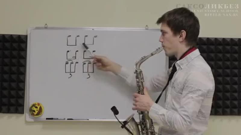 Как играть свинг - Пётр Риттер