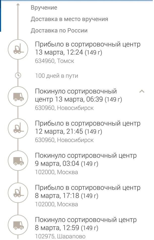 Сказ о том, как я оштрафовал Почту России на 40к