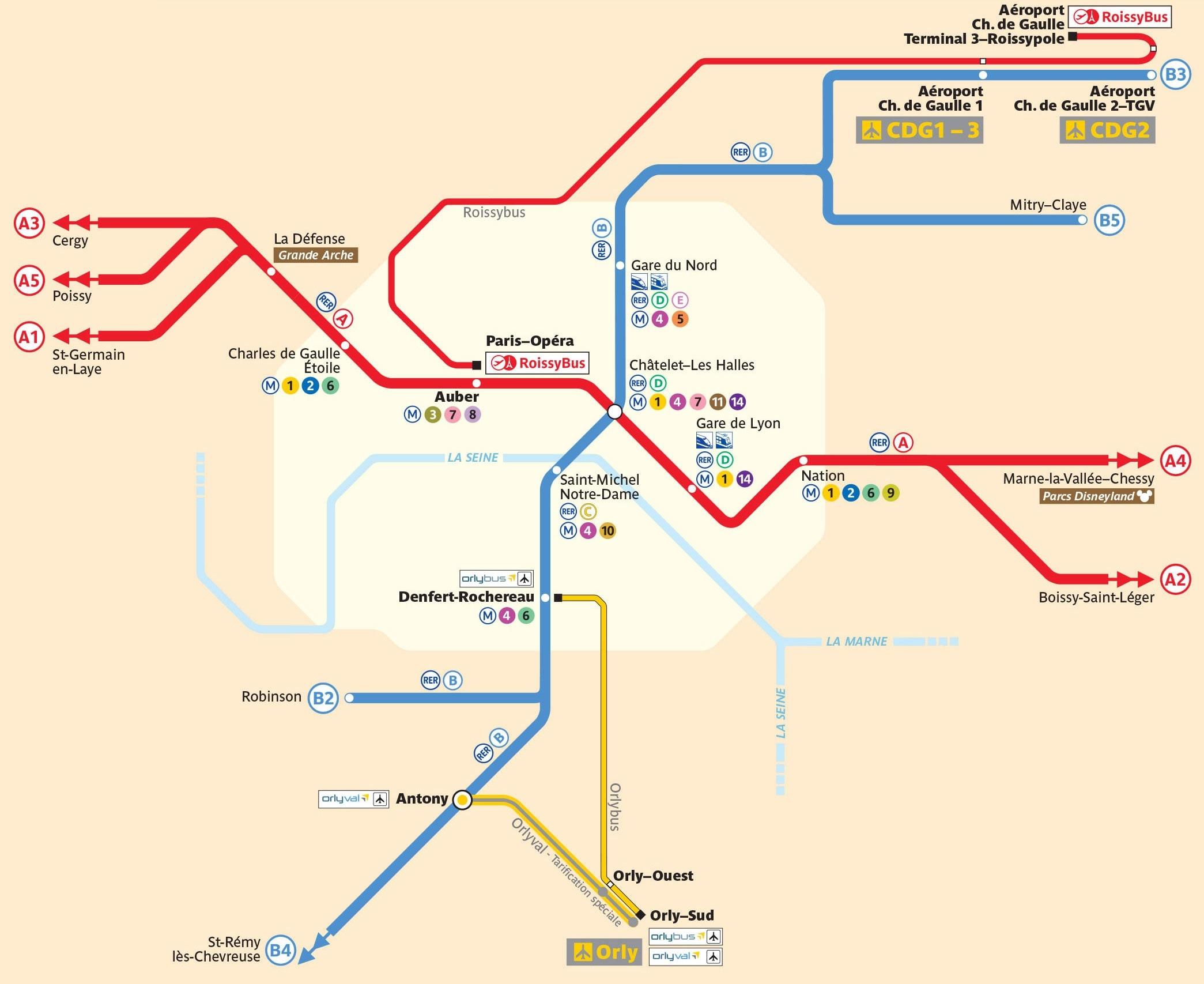 Схема транспортной инфраструктуры аэропорта Орли