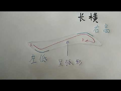 长横 / 短横 Китайская каллиграфия, основные черты - горизонтальные