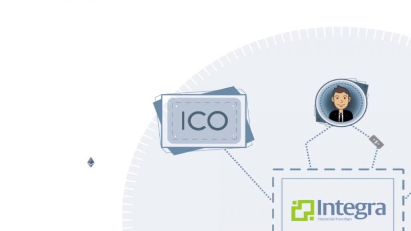 Схема работы платформы Integra Money LTD