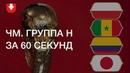 Польша, Сенегал, Колумбия и Япония. Рассказываем о квартете H на ЧМ-2018 по футболу