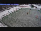 Видео обзор голов за 12.01.2019