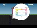 Принцип действия теплового насоса вода вода с использованием вертикального зонда
