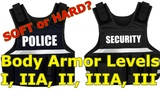 Body ARMOR For POLICE and Security The Basics