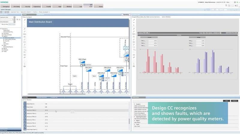 Desigo CC- Power quality supervision.