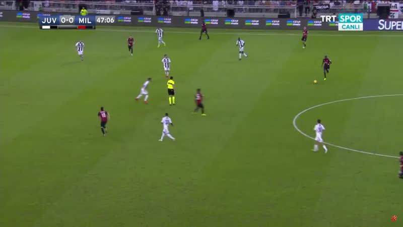 Италия Суперкубок Ювентус - Милан 1:0 обзор 16.01.2019 HD