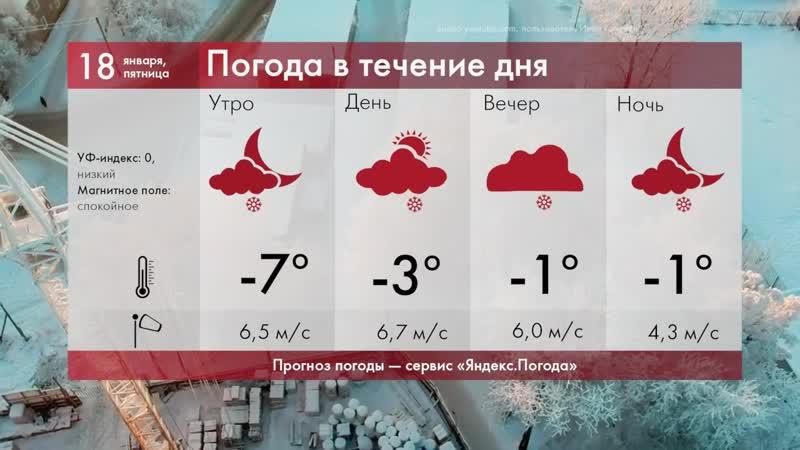 Прогноз погоды в Кирове на 18 19 января 2019 года