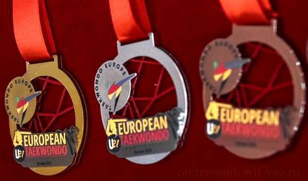 European Under21 2018
