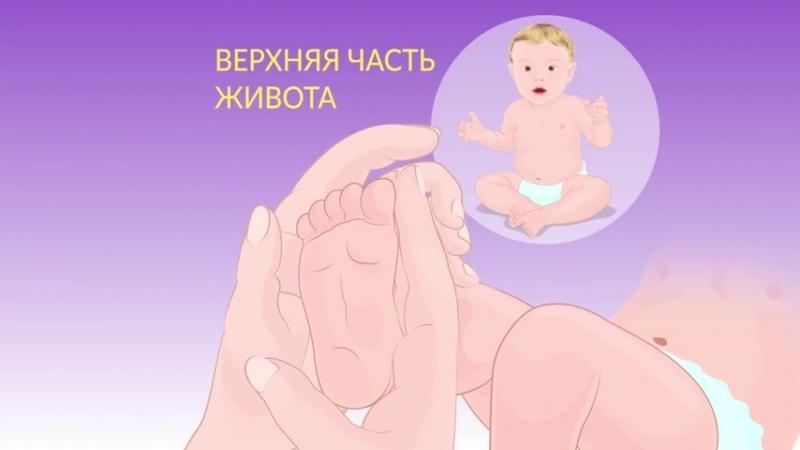 Как успокоить плачущего малыша за 1 минуту.