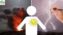 Laurel Yanny Доказательство того что наше счастье внутри нас